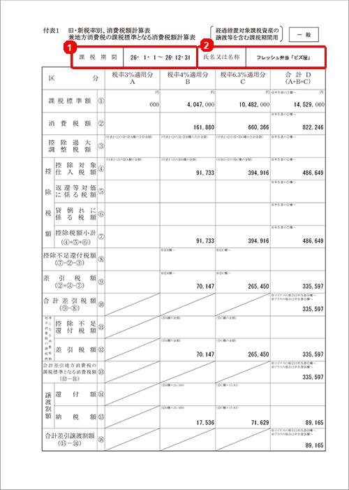 申告 付表 税 消費 書